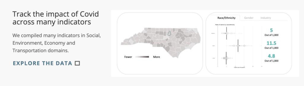 Carolina Tracker dashboard